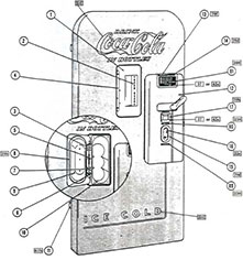Coca Cola Machine Parts & Accessories